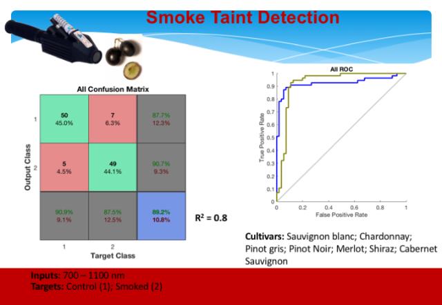 smoke-taint-m1