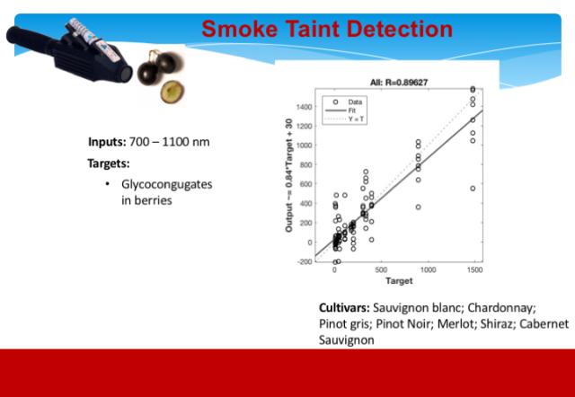 smoke-taint-m3